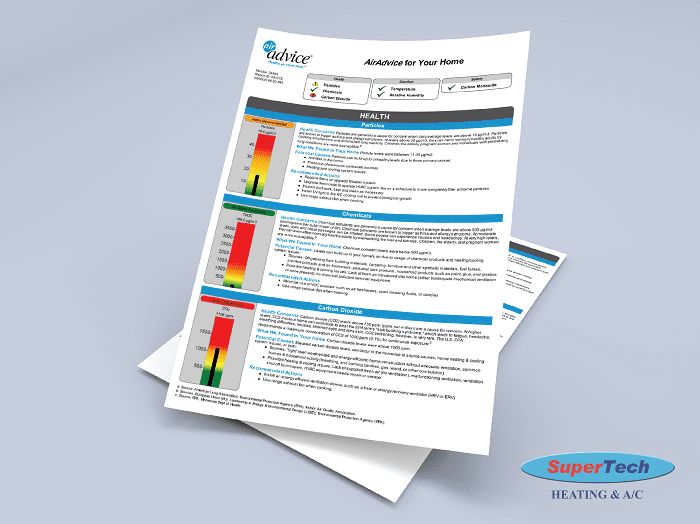 indoor air quality test report
