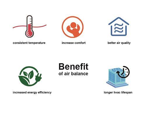 benefits of air balance