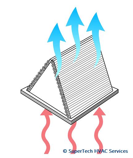Evaporator coil cold air illustration st (1)