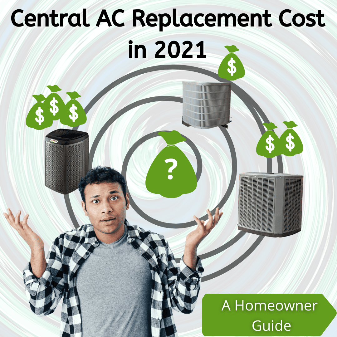 Central AC Replacement Cost in 2021, A Homeowner Guide (2) (1)