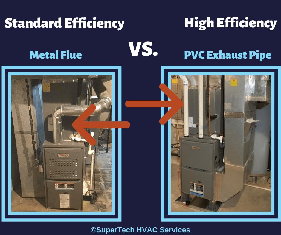 Standard Efficiency vs high efficiency furnace