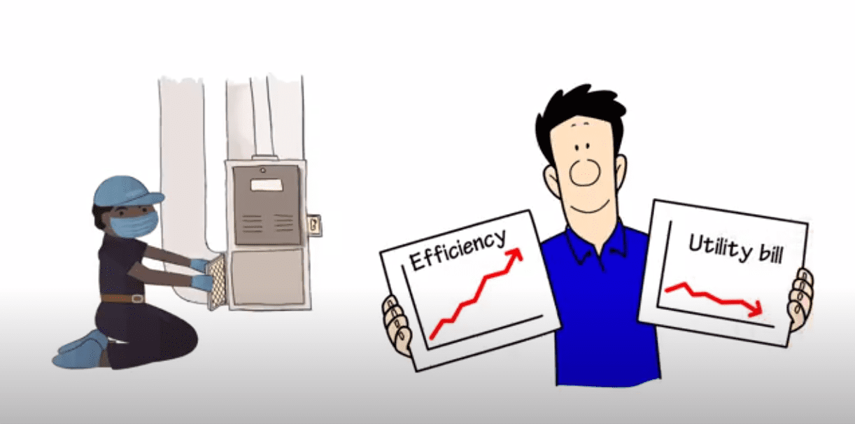 furnace tune up equals low energy bills